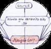 Organigramm der Kontakte von Werner Mangelsdorf
